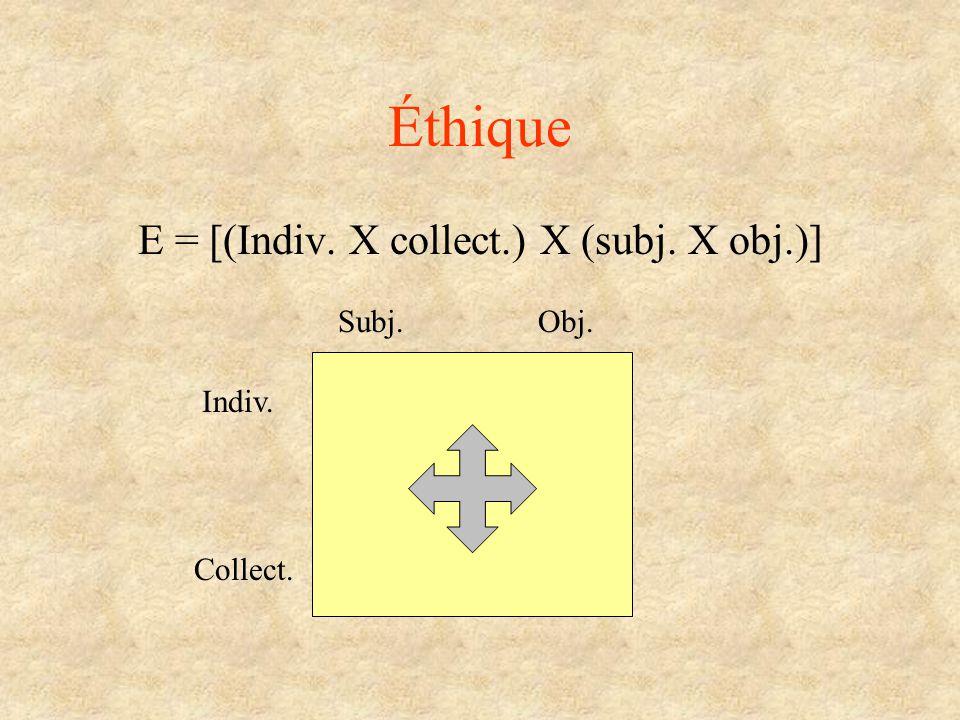 E = [(Indiv. X collect.) X (subj. X obj.)]